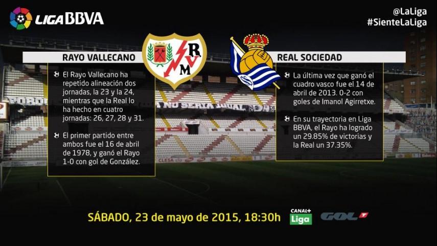 Rayo Vallecano y Real Sociedad quieren acabar con buenas sensaciones