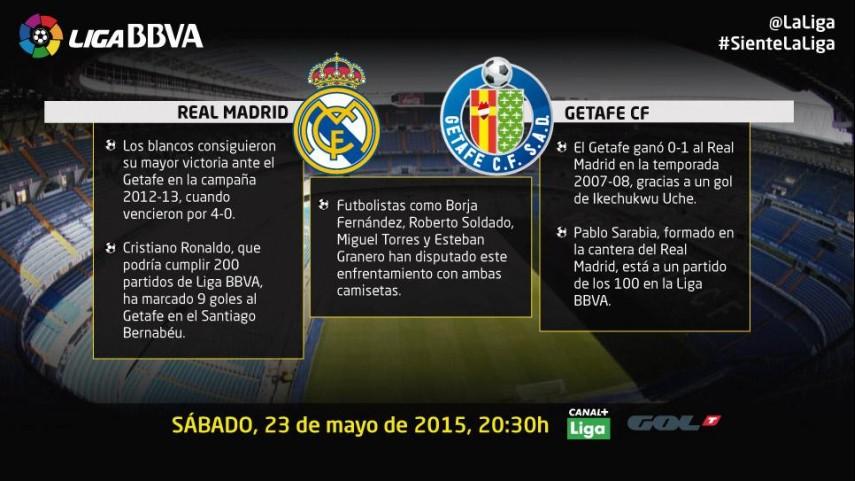 Derbi de despedida en el Bernabéu
