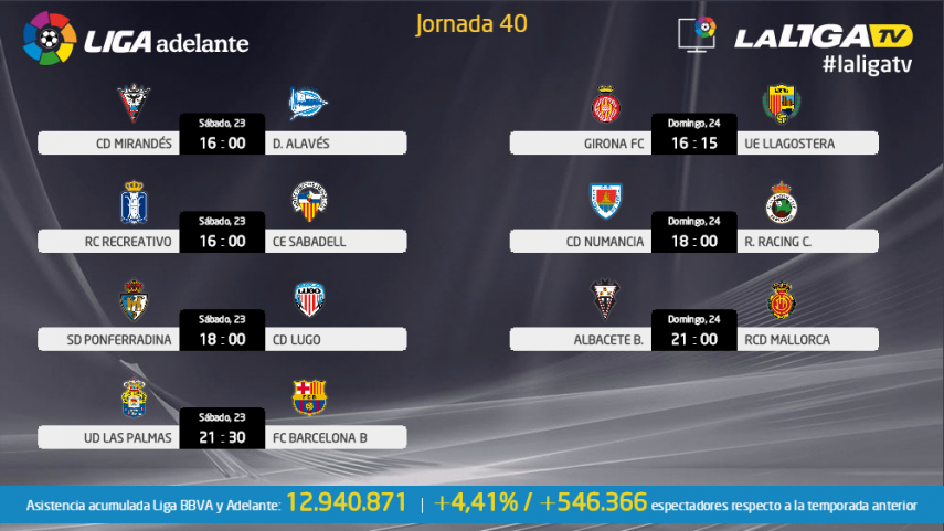 Disfruta de una jornada decisiva en la Liga Adelante con La Liga TV