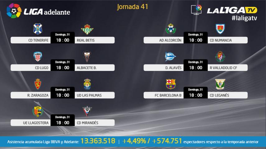 Emoción y drama en la Liga Adelante, en La Liga TV