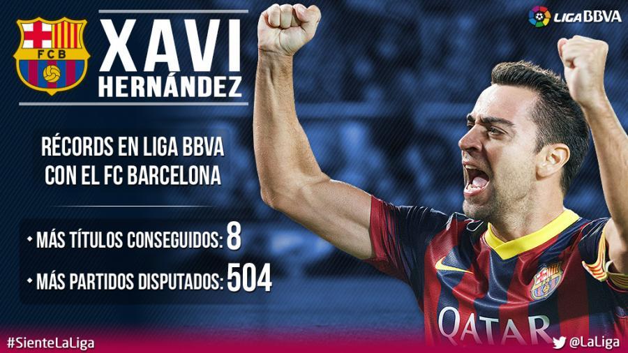 Adiós Al Corazón Del Mejor Fc Barcelona De La Historia Noticias