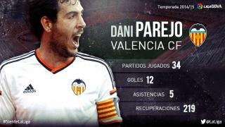 Parejo renueva con el Valencia hasta 2020