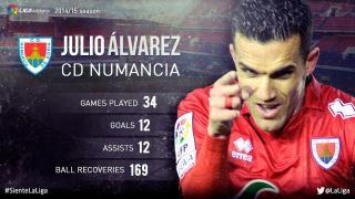 Julio Álvarez: his 2014/15 season in the Liga Adelante
