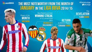 How the month of January went in the Liga BBVA