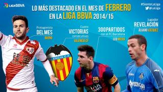 How the month of February went in the Liga BBVA