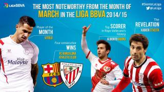 How the month of March went in the Liga BBVA