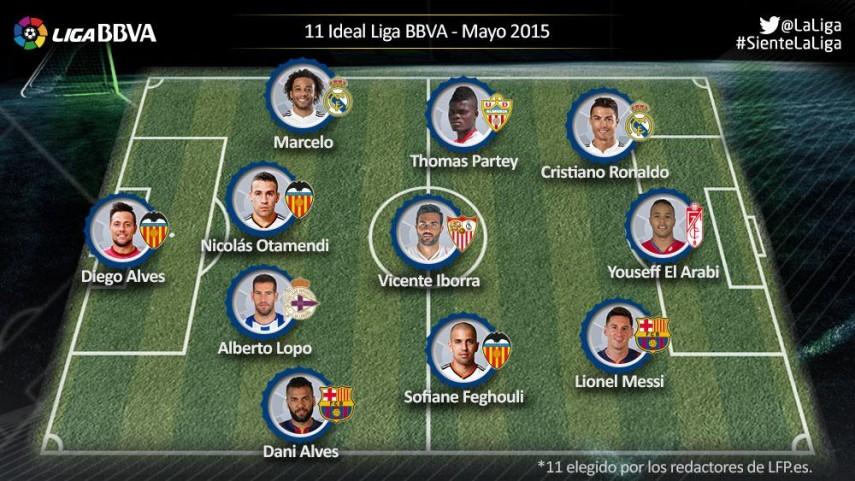 Los mejores de mayo en la Liga BBVA