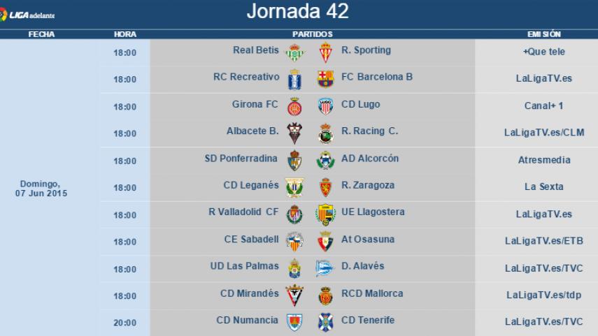 Modificación de horarios de la jornada 42 de Liga Adelante