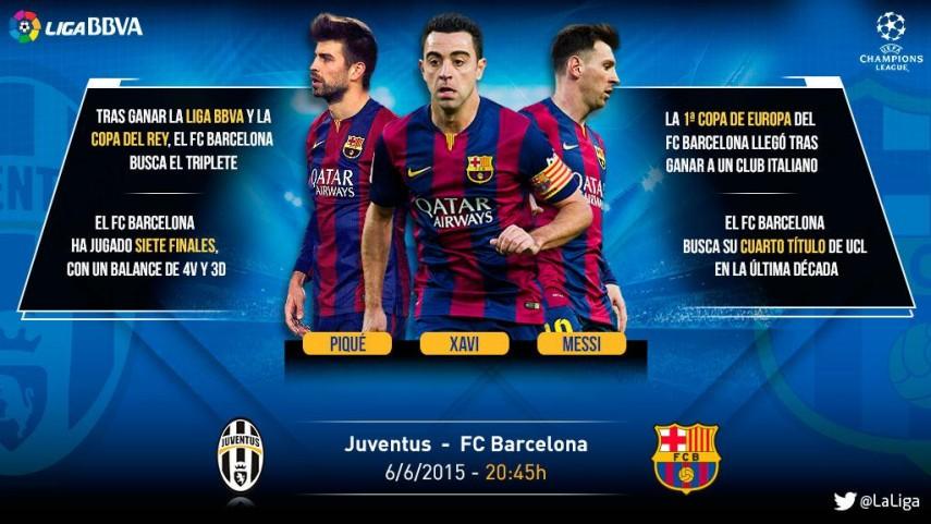 La gloria espera al FC Barcelona