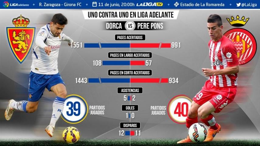 Uno contra uno en la Liga Adelante: Dorca ante Pere Pons