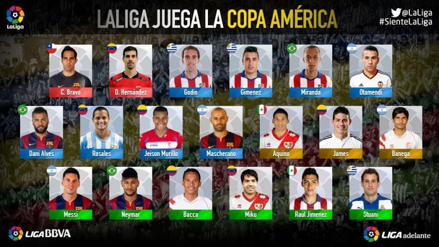 LaLiga también disputa la Copa América