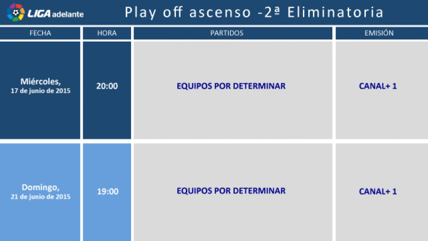 Horarios de la final del play-off