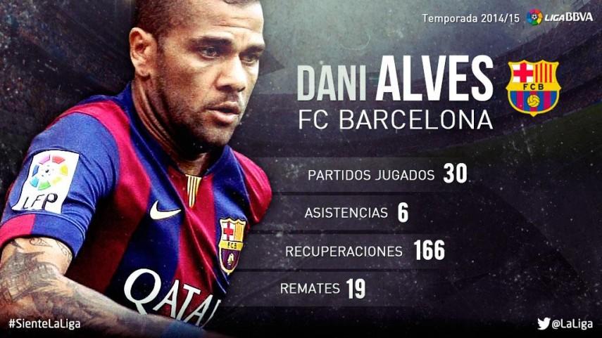 Daniel Alves: su temporada 2014/15 en la Liga BBVA