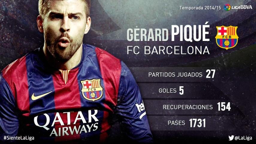 Gerard Piqué: su temporada 2014/15 en la Liga BBVA
