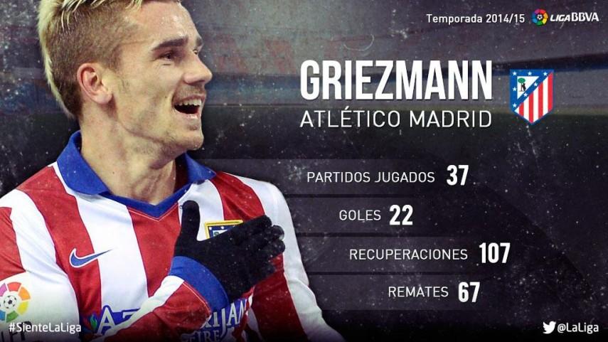 Antoine Griezmann: su temporada 2014/15 en la Liga BBVA