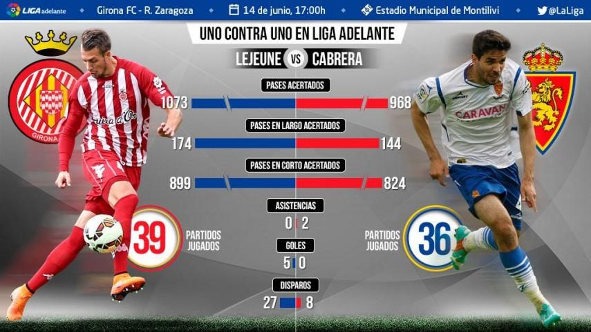 Uno contra uno en la Liga Adelante: Lejeune ante Cabrera