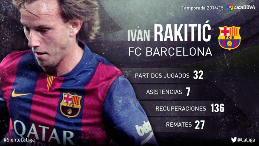Iván Rakitić: su temporada 2014/15 en la Liga BBVA