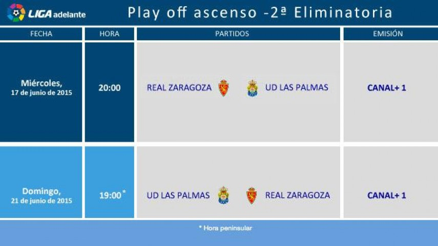 Zaragoza - Las Palmas, la final del play-off de ascenso