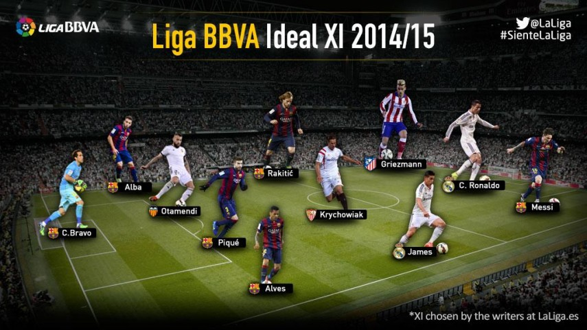 The 2014/15 Liga BBVA Ideal XI