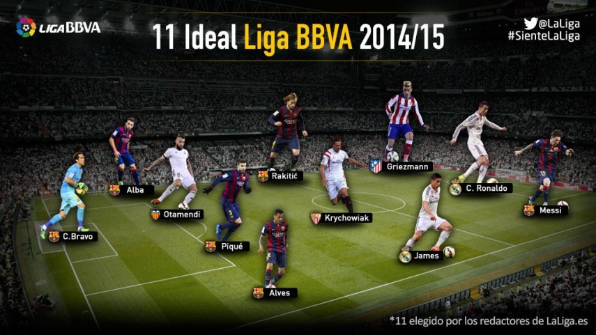 El Once Ideal de la Liga BBVA 2014/15