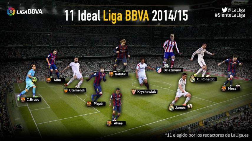 El Once Ideal de la Liga BBVA 2014/15
