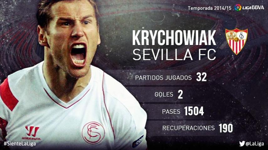 Grzegorz Krychowiak: su temporada 2014/15 en la Liga BBVA
