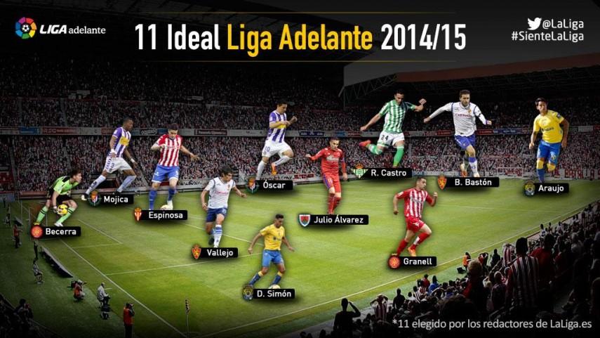 El Once Ideal de la Liga Adelante 2014/15