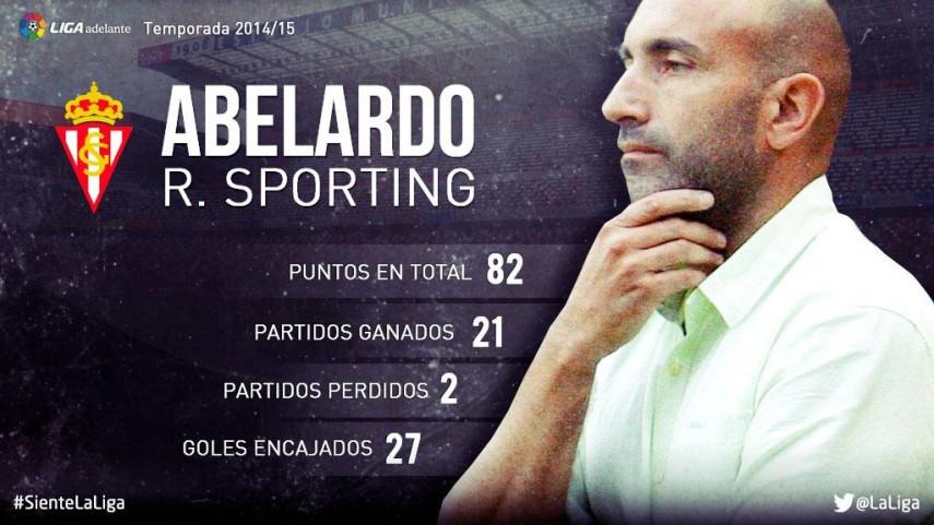 Abelardo Fernández: su temporada 2014/15 en la Liga Adelante