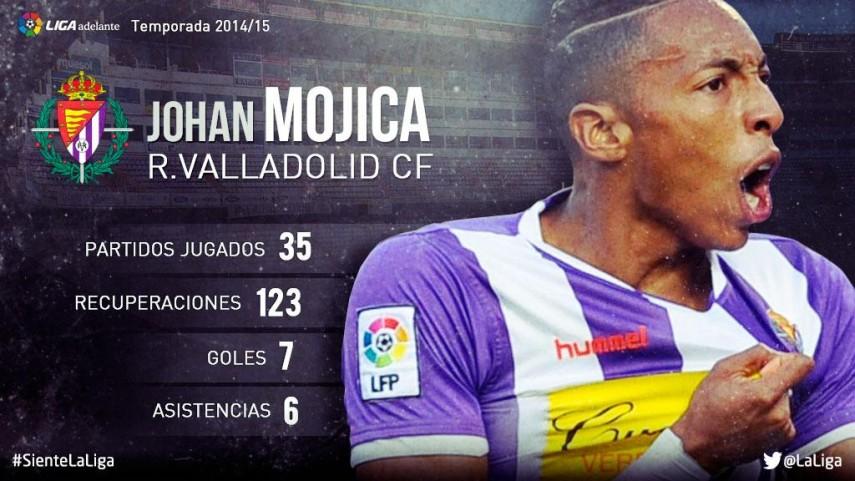 Johan Mojica: su temporada 2014/15 en la Liga Adelante