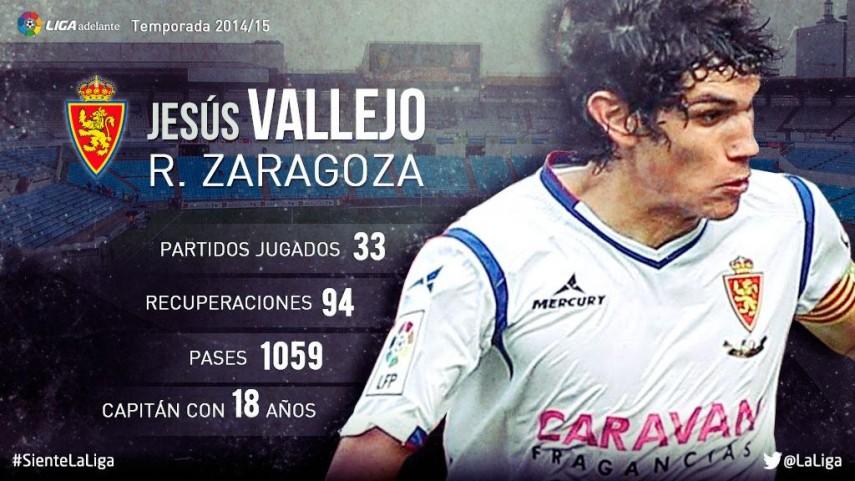 Jesús Vallejo: su temporada 2014/15 en la Liga Adelante