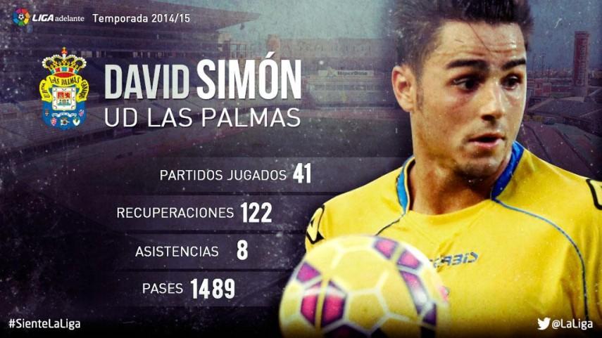 David Simón: su temporada 2014/15 en la Liga Adelante