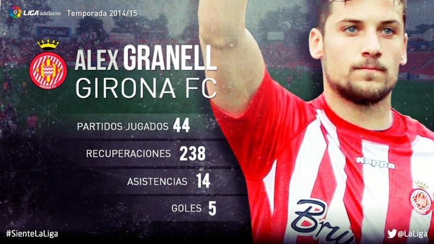 Álex Granell: su temporada 2014/15 en la Liga Adelante