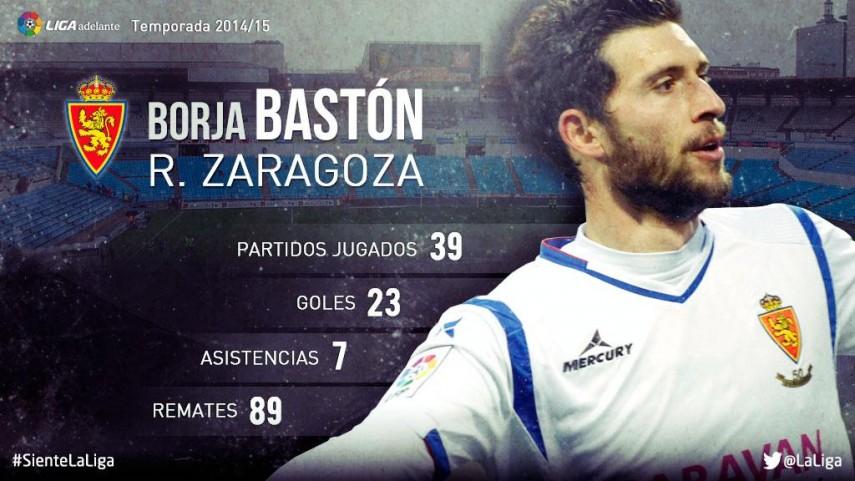 Borja Bastón: su temporada 2014/15 en la Liga Adelante
