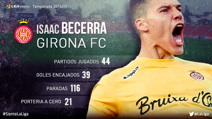 Isaac Becerra: su temporada 2014/15 en la Liga Adelante