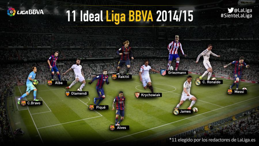 el once ideal de la liga bbva 201415 noticias liga de