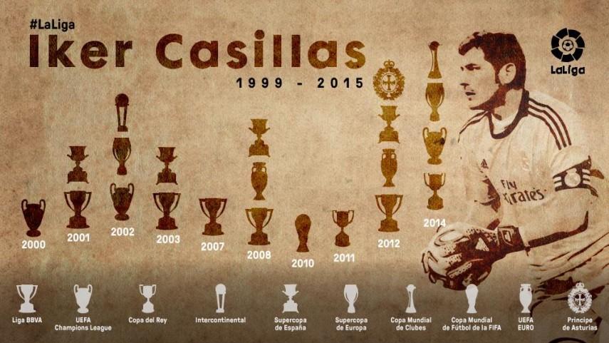 Los 10 momentos de Iker Casillas con el Real Madrid
