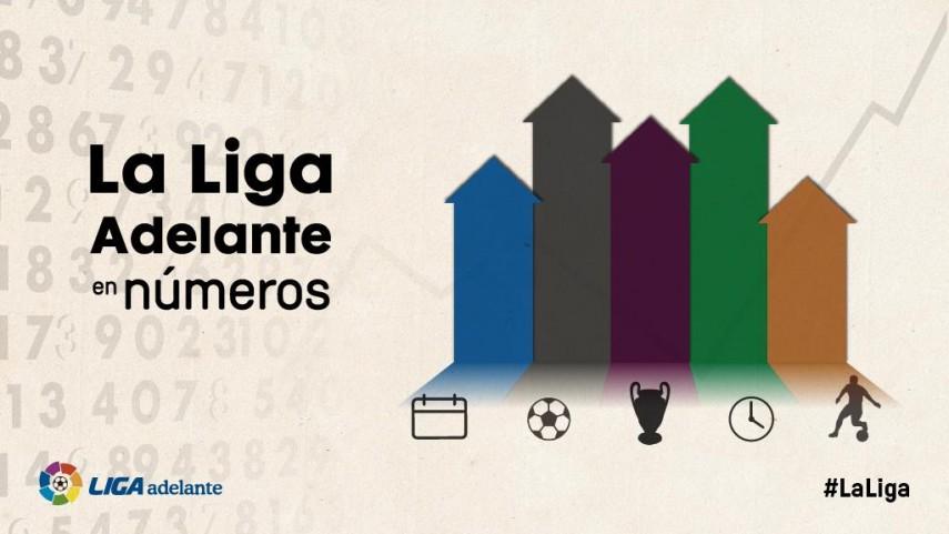 La Liga Adelante 2015/16 en números