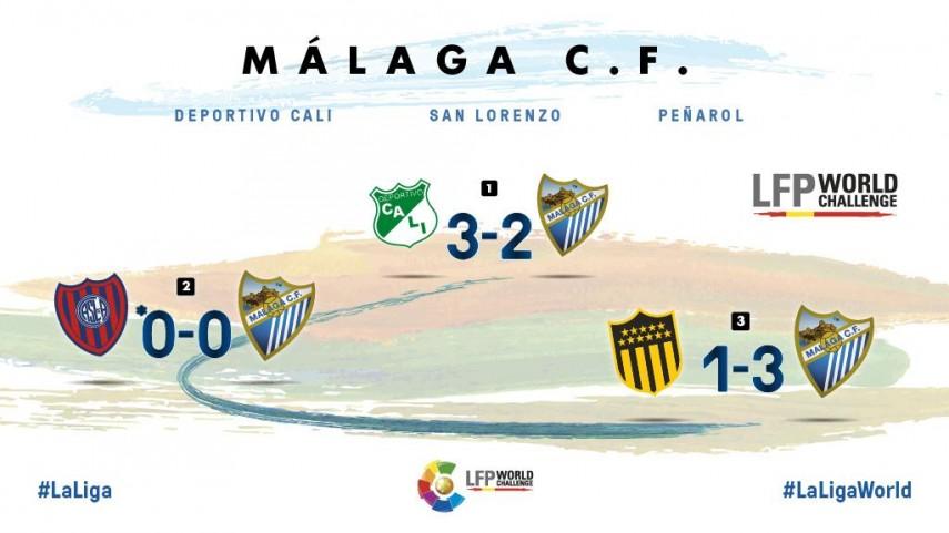 Así fue la Gira LFP World Challenge del Málaga