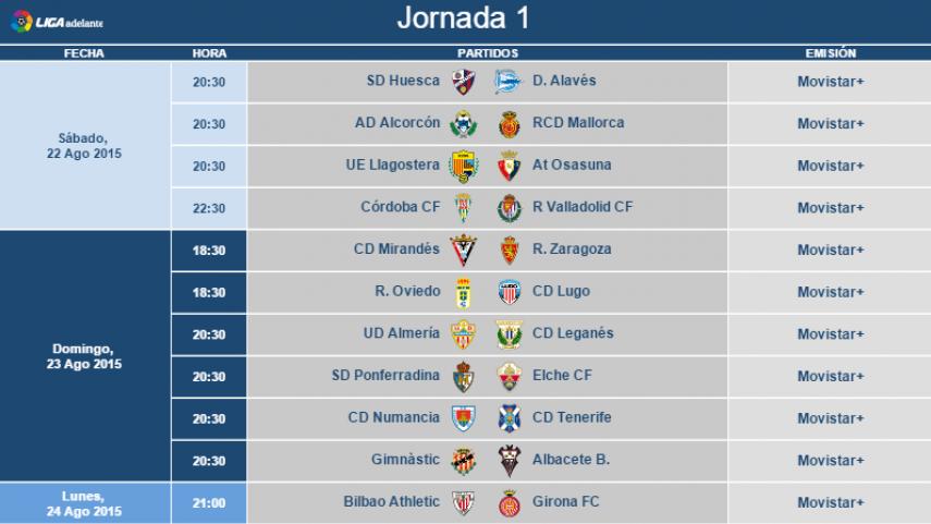 Horarios confirmados de la primera jornada en Liga Adelante