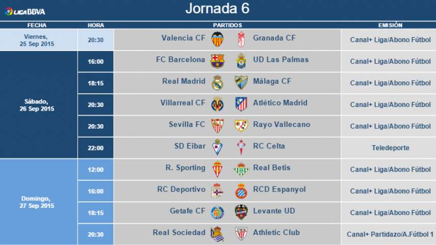 Horarios de la jornada 6 de la Liga BBVA