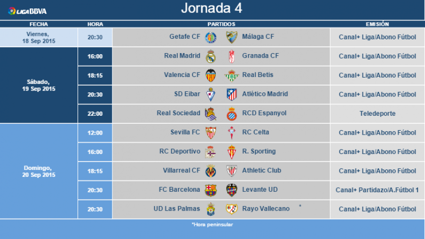 Horarios de la jornada 4 de la Liga BBVA