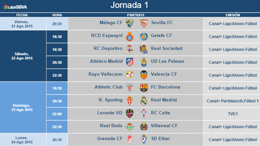 Listado de retransmisiones de la jornada 1 en Liga BBVA