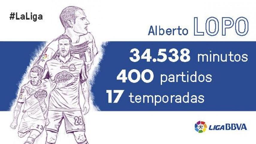 Alberto Lopo cumple 400 partidos en Liga BBVA