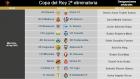Árbitros para la Segunda Eliminatoria de la Copa del Rey