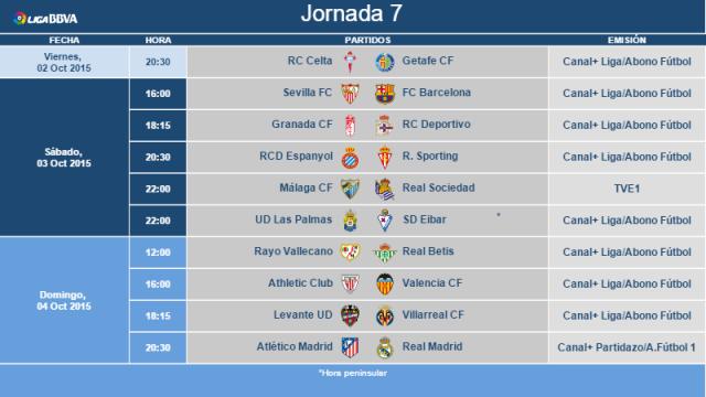 Horarios de la jornada 7 de la Liga BBVA