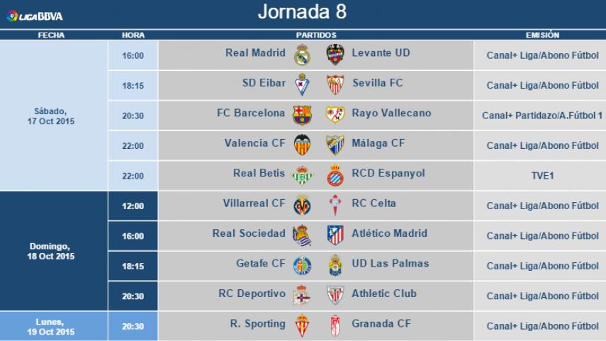 Horarios de la jornada 8 de la Liga BBVA