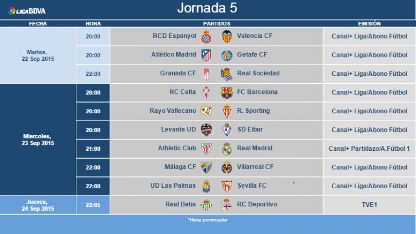 Horarios de la jornada 5 de la Liga BBVA