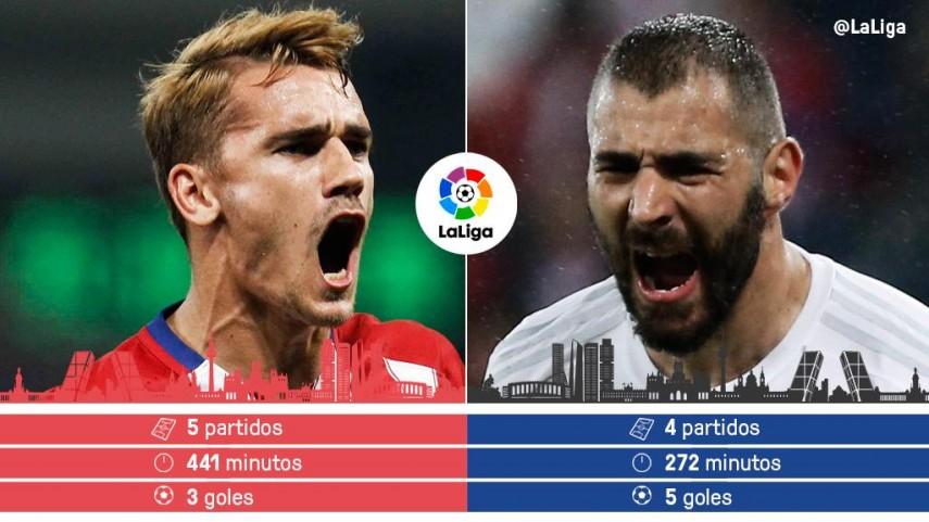 Oh là là Madrid
