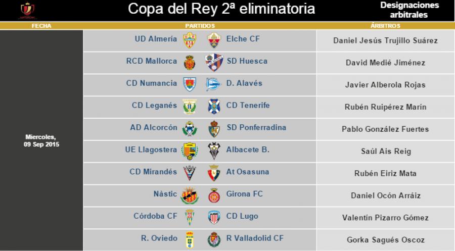 Árbitros para la Segunda Eliminatoria de la Copa del Rey | Noticias ...