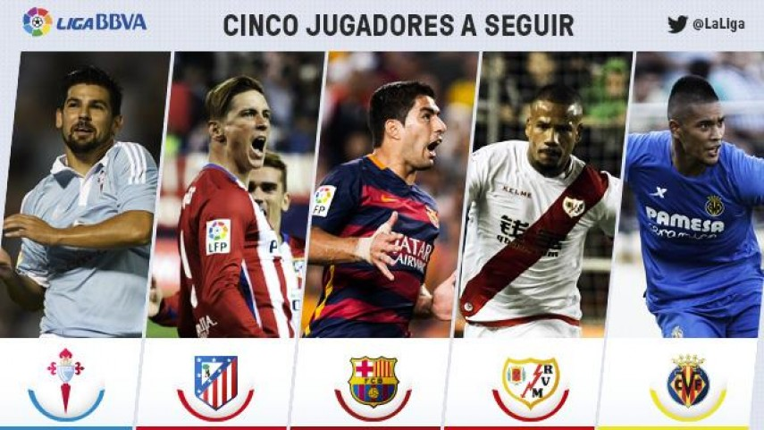Cinco jugadores a seguir en la jornada 7 de Liga BBVA
